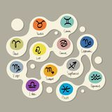 Zodiac signs collection for your design Royalty Free Stock Photography