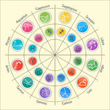 Zodiac signs and constellations in circle in flat Royalty Free Stock Photos