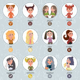 Zodiac signs. Funny cartoon characters. Royalty Free Stock Image