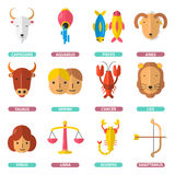 Zodiac Signs Horoscope Poster of Twelve Symbols Royalty Free Stock Photos