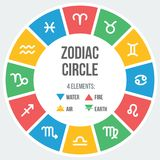 Zodiac signs icons. Zodiac signs in circle in flat style. Set of colorful icons. Vector illustration Stock Image