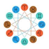 Zodiac signs icons for horoscopes, predictions Royalty Free Stock Photos