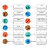 Zodiac signs icons for horoscopes, predictions Royalty Free Stock Photo