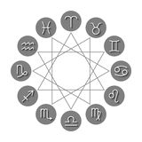 Zodiac signs icons for horoscopes, predictions Stock Image