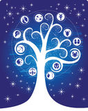 Zodiac tree. Twelve zodiac signs icon on symbolic tree Stock Photo