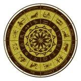 Zodiac wheel horoscope. Vector zodiac wheel with the twelwe signs Stock Photo