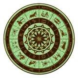 Zodiac wheel horoscope. Zodiac circle with signs on wheel Stock Image