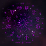 Zodiacal circle with astrology signs. Royalty Free Stock Photo