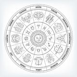 Zodiacal circle with astrology signs. Vector design element isolated on white background. Zodiacal circle with astrology signs. Vector design element isolated royalty free illustration