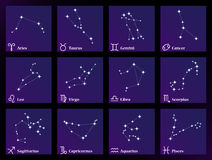 Zodiacal constellations vector illustration, signs of the zodiac Royalty Free Stock Photo