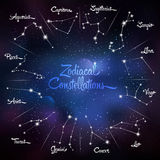Zodiacal Konstellationen Galaxiehintergrund mit funkelnden Sternen Lizenzfreies Stockbild