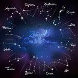 Zodiacal konstellationer Galaxbakgrund med mousserande stjärnor vektor illustrationer