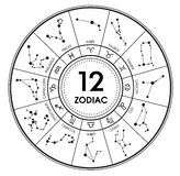 The 12 Zodiacal Signs Constellations. Illustration Vector on white background.Print stock illustration