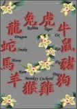 Zodiaco cinese Fotografia Stock Libera da Diritti