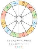 Zodiaco de la astrología con las muestras, las casas, los planetas y los elementos Foto de archivo libre de regalías