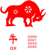 Zodiaco del año del buey. Imagenes de archivo