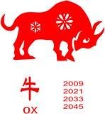 Zodiaco dell'anno del bue. Immagini Stock
