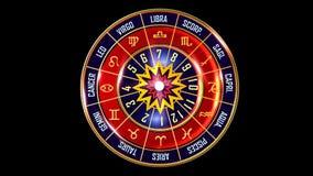 zodiaco todo el fondo fotografía de archivo libre de regalías