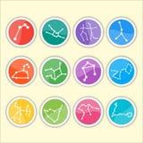 Zodiaków gwiazdozbiory Mieszkanie cienki set prosty Obrazy Royalty Free