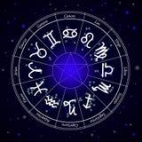 Zodiak gwiazda Podpisuje wewnątrz okrąg na Ciemnym tle ilustracja wektor