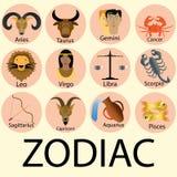 Zodiak i tecknad filmstil Royaltyfri Bild