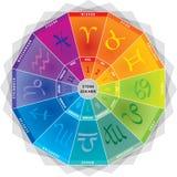 Zodiak Podpisuje, ikony/- Toczy z kolorami i miesiącami w Niemieckim języku Fotografia Stock
