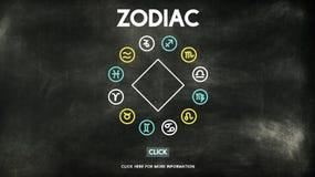 Zodiak undertecknar stjärn- astrologiskt födelsekalenderbegrepp arkivfoto