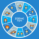 Zodiak wheel-02 vektor illustrationer