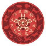 Zodiaka chiński Koło Obrazy Stock