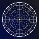 Zodiaka horoskop Ustawiający w okręgu wektor Obrazy Royalty Free