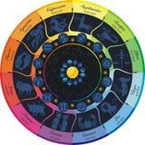 Zodiaka Koło Obraz Royalty Free
