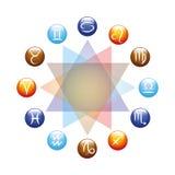 Zodiaka kolorowego znaka ustalony okrąg royalty ilustracja