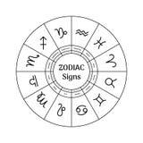Zodiakcirkel med astrologiska symboler stock illustrationer