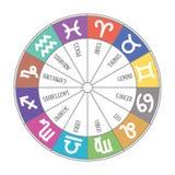 Zodiaktecken: aquarius libra, leo, taurus, cancer, pisces, virg royaltyfri illustrationer