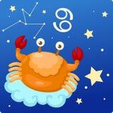Zodiaktecken - cancer royaltyfri illustrationer