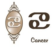 Zodiaque - Cancer Images stock