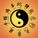 Zodiaque chinois. Photographie stock libre de droits