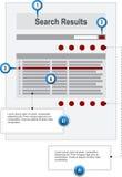 Zoek vloeit Internet-Web-pagina Wireframe Structu voort Royalty-vrije Stock Foto's