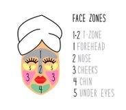 Zone sveglie e semplici del fronte per multimasking royalty illustrazione gratis