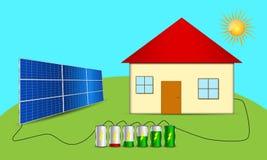 Zonne Aangedreven Huis Schone energieregeling stock illustratie