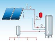 Zonne-energie Sheme royalty-vrije illustratie