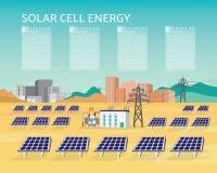 Zonnecellandbouwbedrijf, zonnecelelektrische centrale met foto elektrische cel vector illustratie