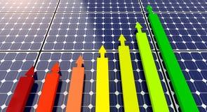 Zonnepanelen - Achtergrond Stock Foto's