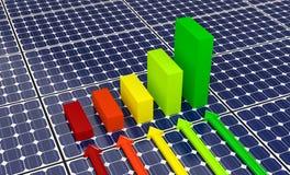 Zonnepanelen - Achtergrond Stock Afbeeldingen