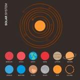 Zonnestelsel en planeten royalty-vrije illustratie