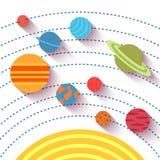 Zonnestelsel en ruimtevoorwerpen Vector in vlakte wordt geplaatst die stock illustratie