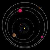Zonnestelsel met planeten en zon op zwarte achtergrond stock illustratie