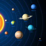 Zonnestelselplaneten royalty-vrije illustratie