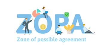ZOPA zon av möjlig överenskommelse Begrepp med nyckelord, bokstäver och symboler Plan vektorillustration Isolerat på vit stock illustrationer