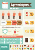 Zucchero di infographic Immagine Stock Libera da Diritti